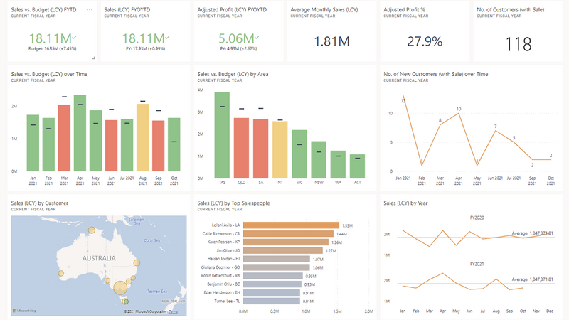 0-Sales-Dashboard.png