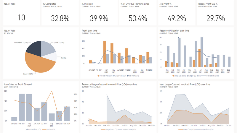 0-Jobs-Dashboard.png