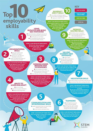 A4 employability fold out_Interactive_v4