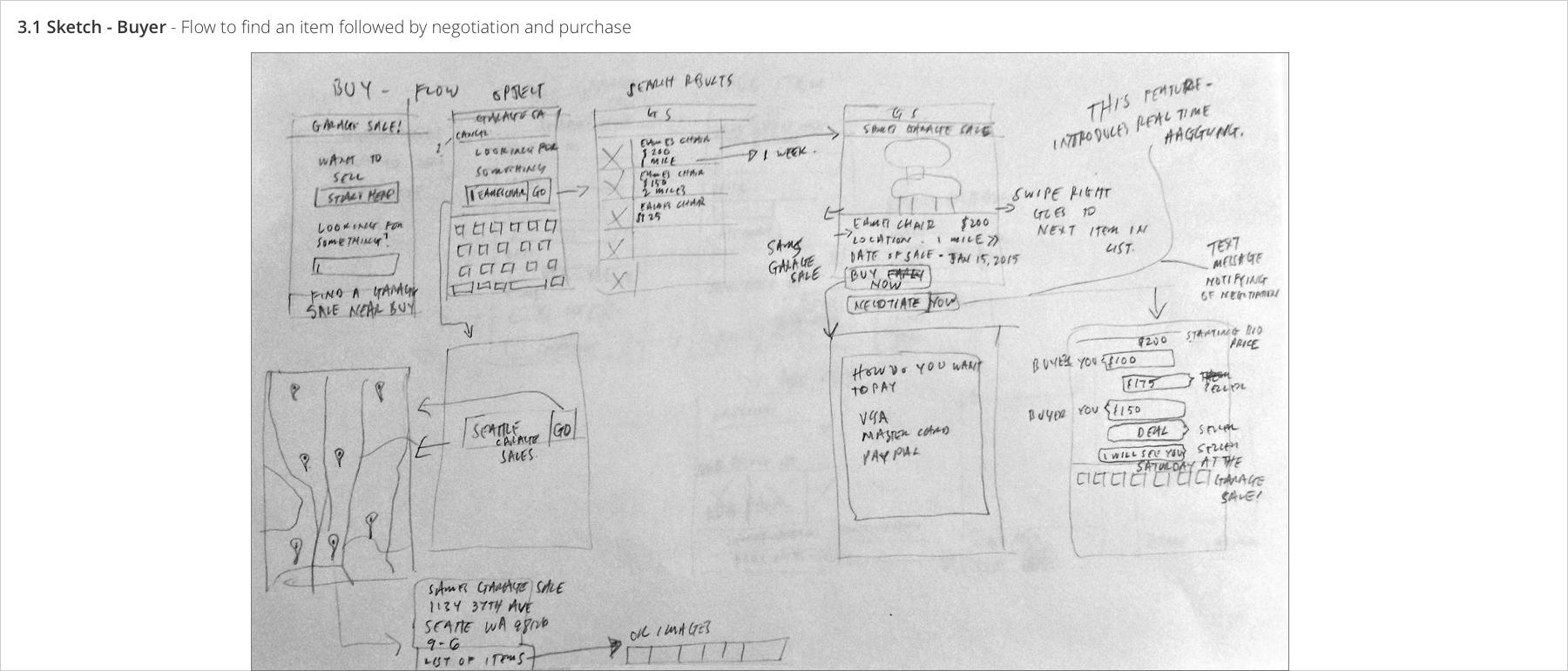 Sketch - Buyer