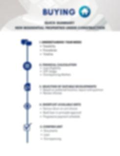 Resale Buying-Selling Summary.jpg