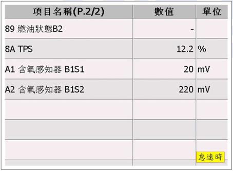 【技術通報】MITSUBISHI DELICA 2013~2017 2.4L,P0421故障碼檢修說明