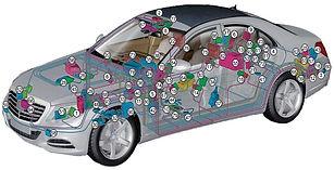 複雜的汽車電腦模組