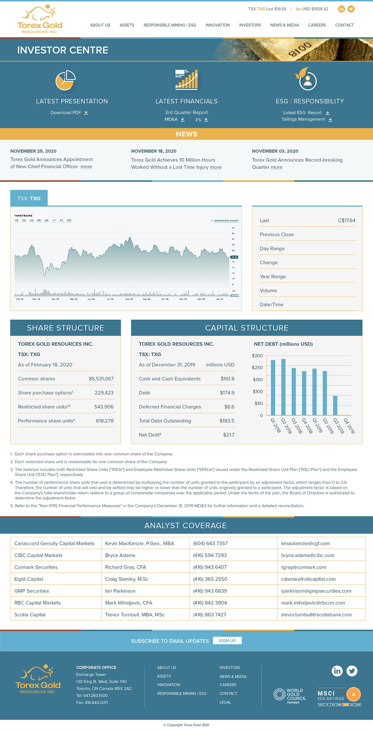 Investor Cent.jpg
