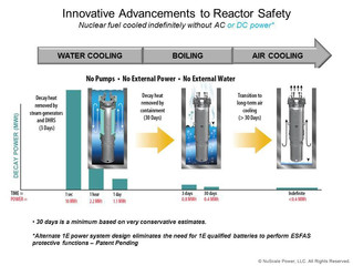 Small Modular Nuclear Reactors – the future is becoming clearer