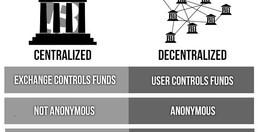 Decentralizing Trading Through Decentralized Liquidity