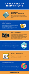 A Quick Guide To Mining Bitcoin