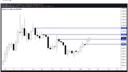 Bitcoin (BTC) Price Analysis - 8th February 2020
