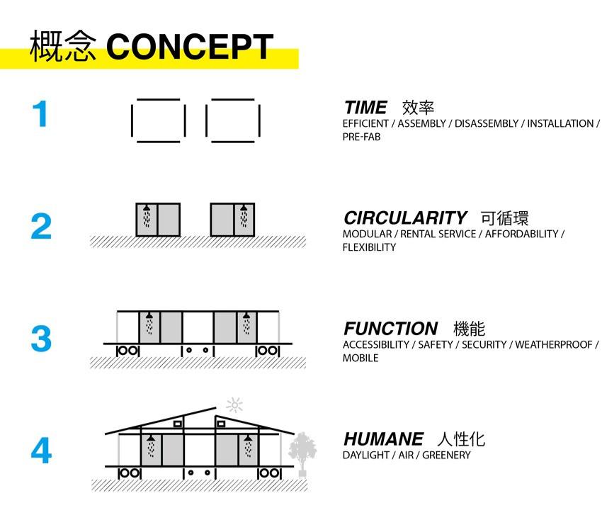design-manual_editable_concept_editedjp