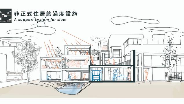 非正式住居的過度設施 A support system for slums