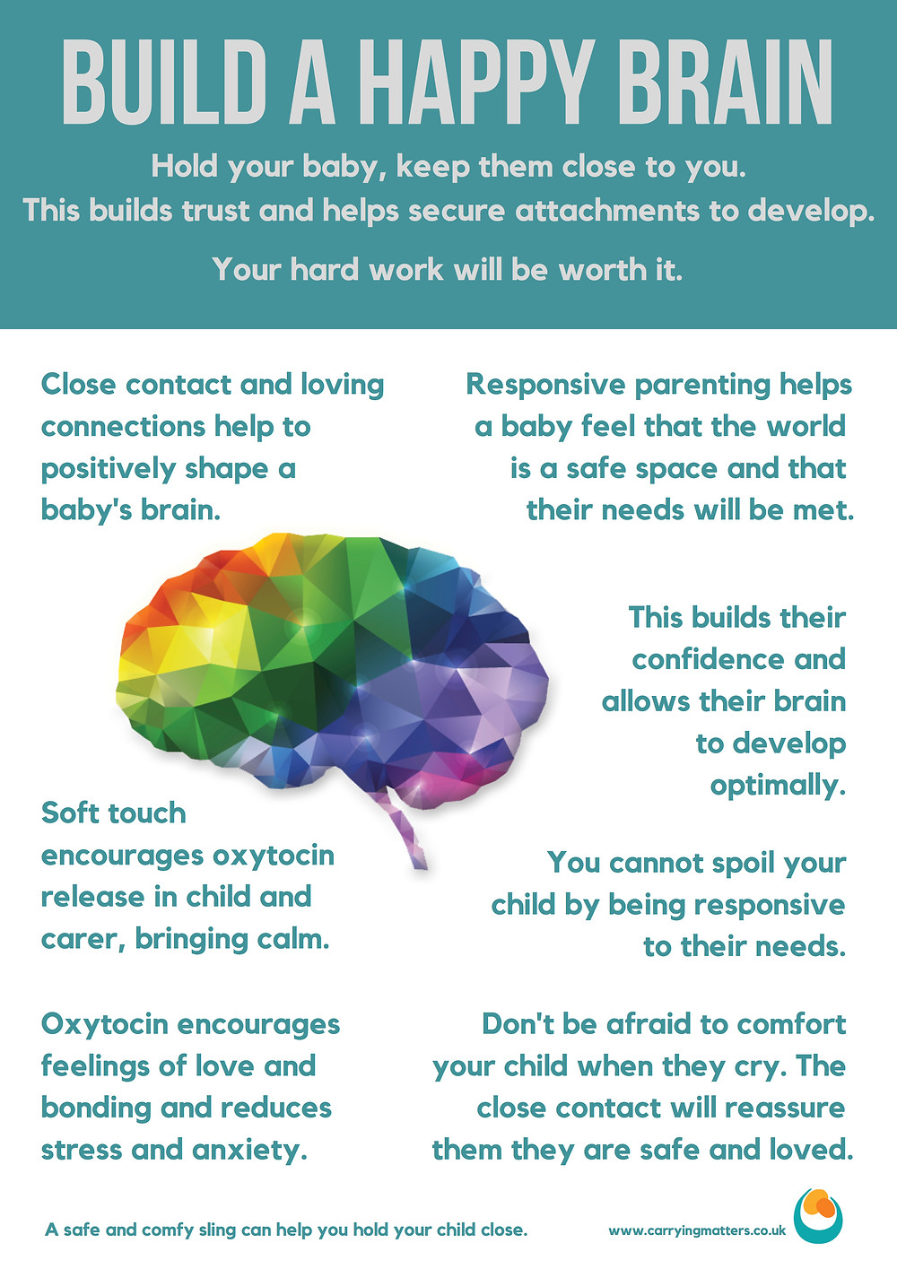 Image showing build a happy brain poster - Dr Rosie Knowles