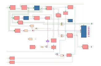 VHDL%20IP%20Core%20Circuit_edited.jpg