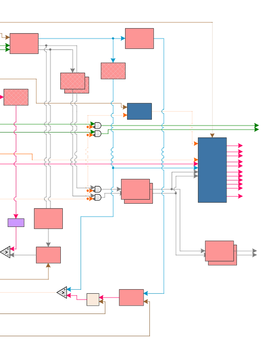 VHDL IP Core Circuit.png