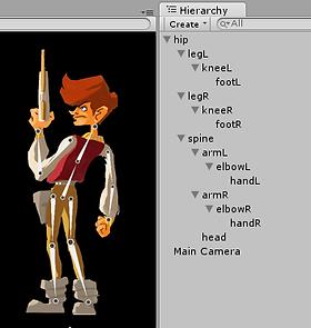 2D skeletal animation Unity