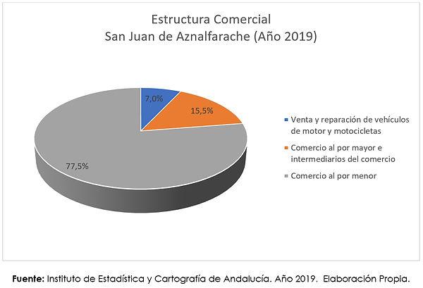 Gráfico 2.jpg