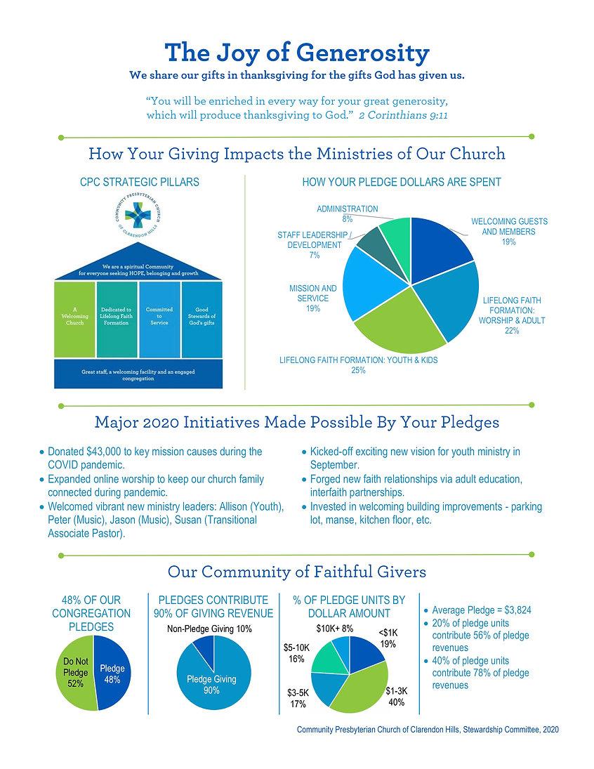CPC Infographic Stewardship 9-22-2020.jp