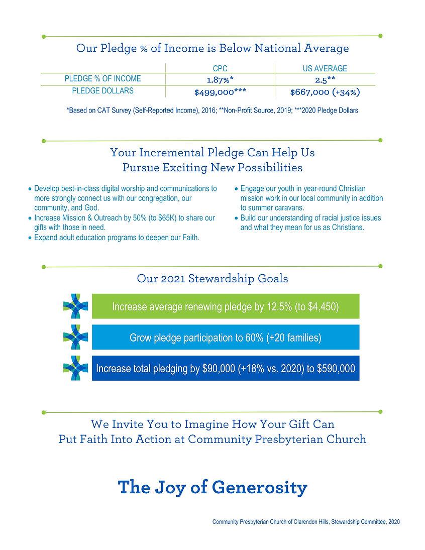 CPC Infographic Stewardship 9-22-2020 (2