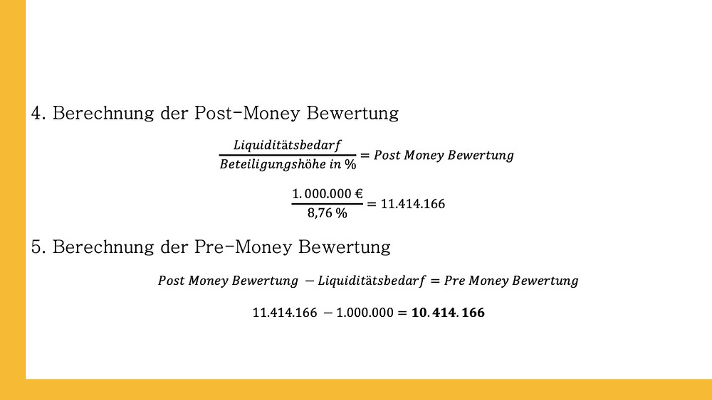 Berechnung der Pre- und Post-Money Bewertung