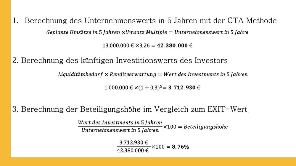 Berechnung des Unternehmenswerts, des künftigen Investitionswert und der Beteiligungshöhe