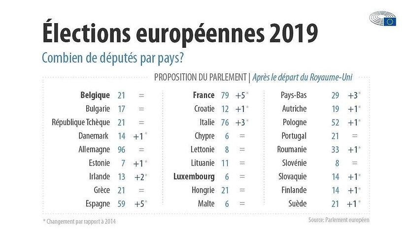 Infographie_Nombre_de_députés.jpg