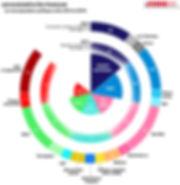 Les-eurodeputes-francais-entre-2014-et-a