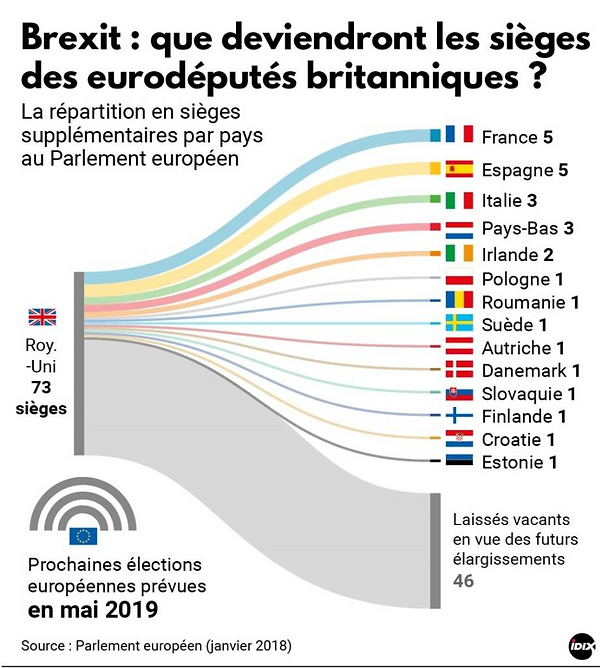 Inforgraphie Brexit.png