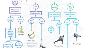 How To Start Your Yoga Practice, at home or at the studio