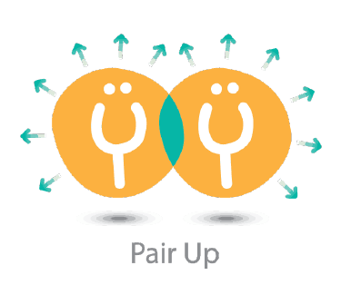 FIND SOMEONE WITH THE SAME NEED YOU HAVE-THE MOST IMPORTANT STEP #pairup