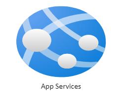 Let's cool down our Azure App Services