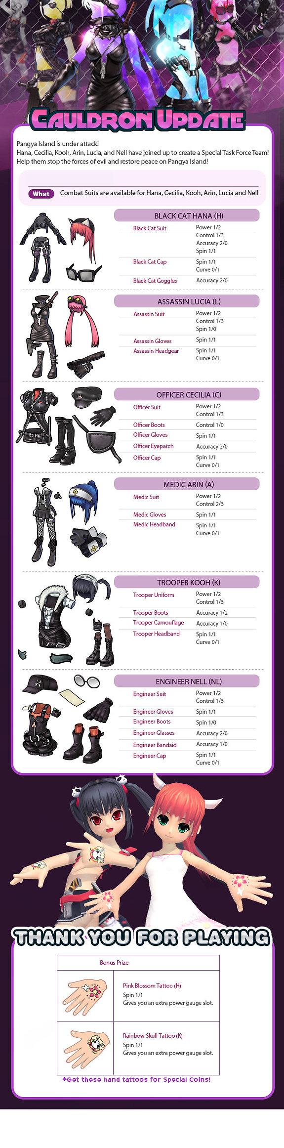[Pangya CB - Caldero] Combat Suits + Hand Tattoos [Finalizado] Acf295_b9ca42f37115464f86cb3e746fde9e81~mv2