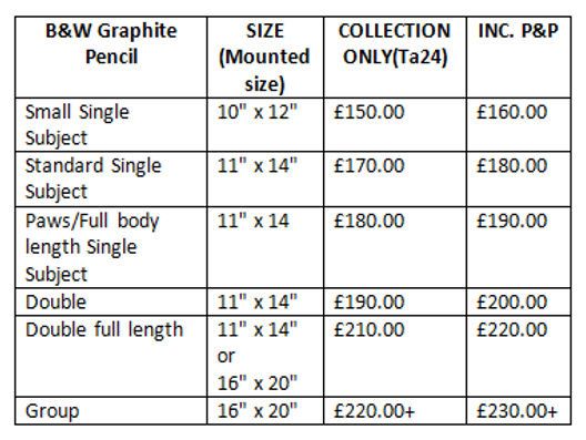 Graphite prices.png