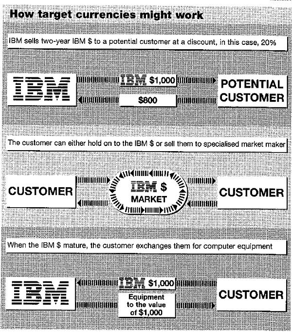 IBM Dollar Graphic.png