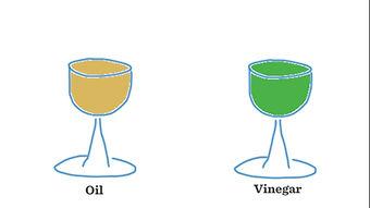 Oil and Vinegar Answer.jpg