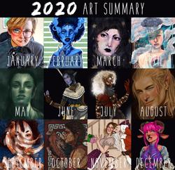 2020 Social Media Improvement Meme