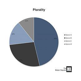 Plurality.jpg