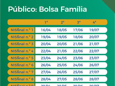 Auxílio Emergencial: Beneficiário do Bolsa Família final 5 recebe segunda parcela hoje (24)