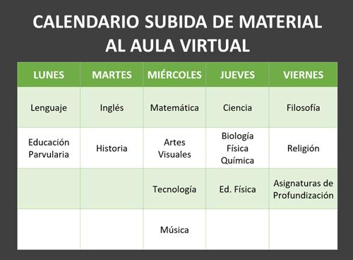 CALENDARIO SUBIDA DE MATERUAL AL AULA VIRTUAL