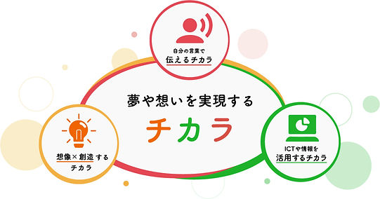 東京校ICTスクール_3つのチカラ_決定.jpg