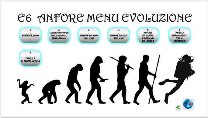 L'ABC ICON il catalogo Anfore Menu Evoluzione
