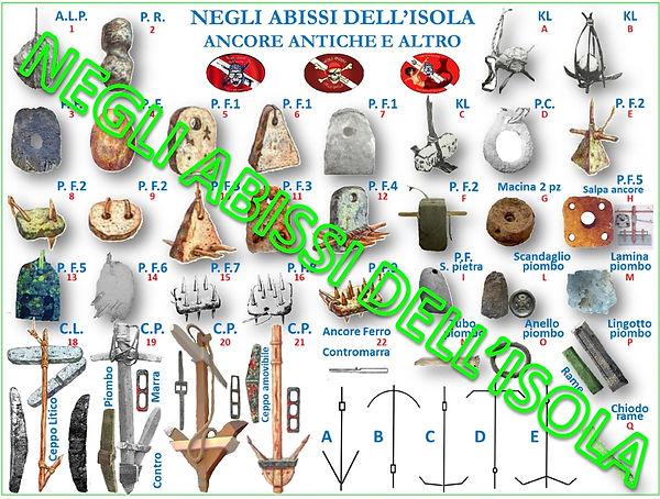 IDENTICARD ANCORE ANTICHE E ALTRO.jpg