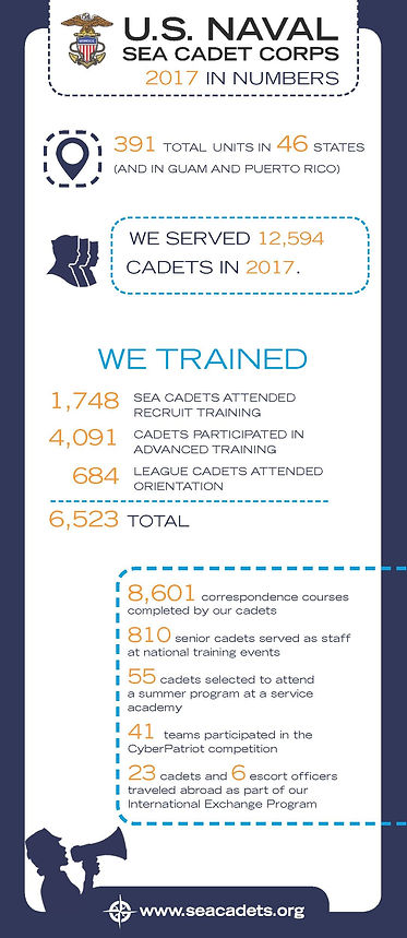 NSCC 2017 in Numbers_Page_1.jpg