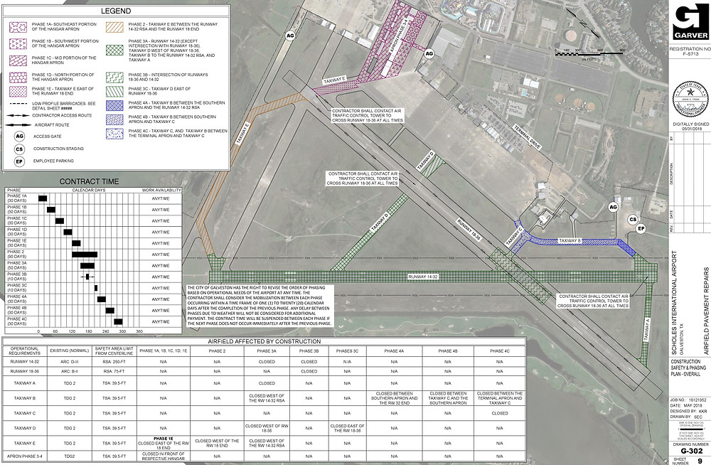 Overall Airfield Pavement Repairs Layout