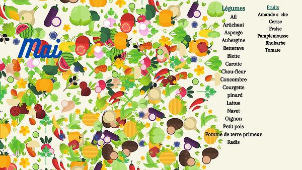 Fruits et legumes de saison MAI.jpg