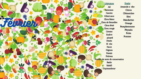 Fruits et legumes de saison FEVRIER.jpg