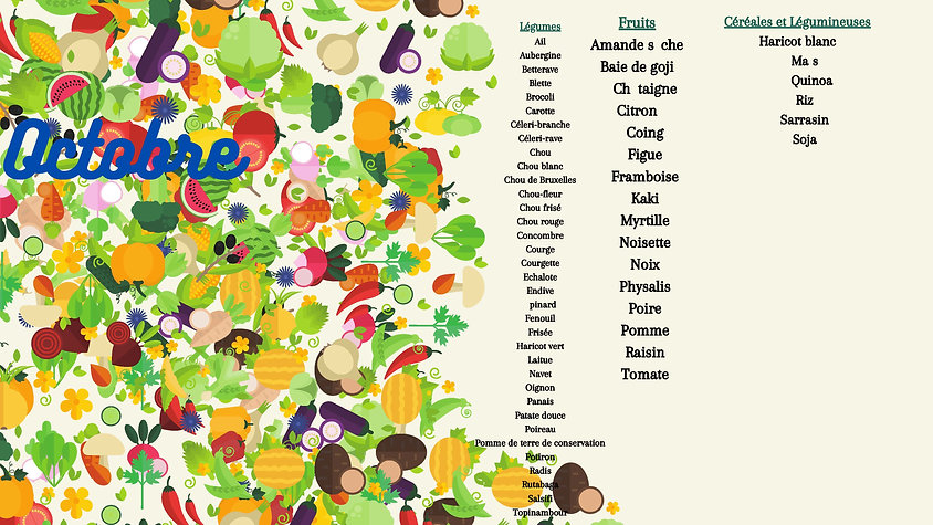 Fruits et legumes de saison OCTOBRE.jpg