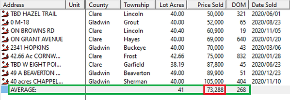 40_acre_average_2020.png