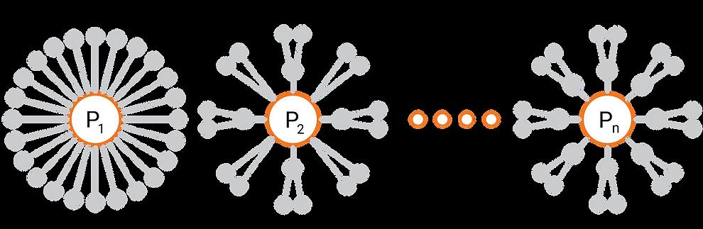 predictors_neuralnet-01.png