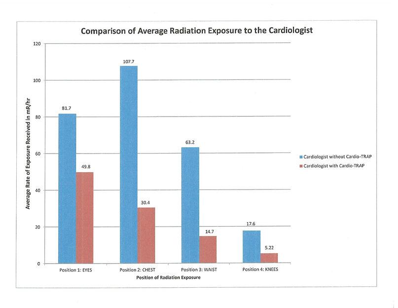 Radiation Reduction Survey_003.jpg