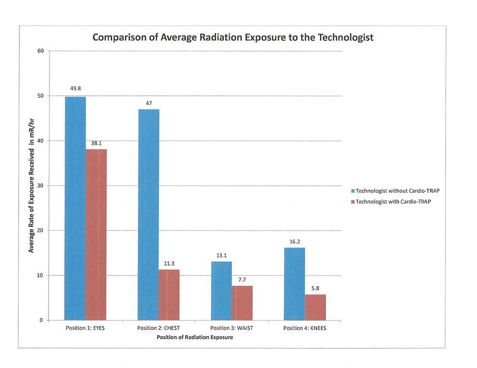 Radiation Reduction Survey_004.jpg