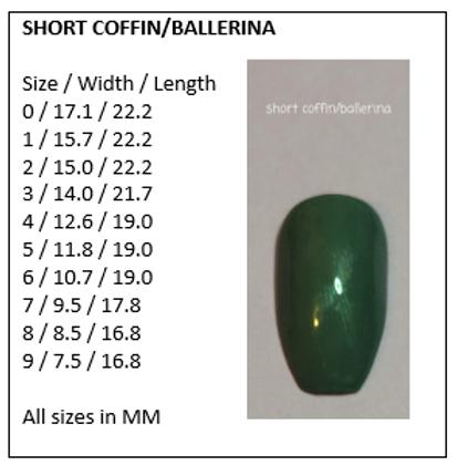 Short Coffin Chart.PNG